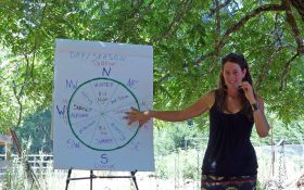 Wilderness Torah training pic