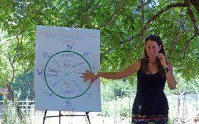 Wilderness Torah training pic